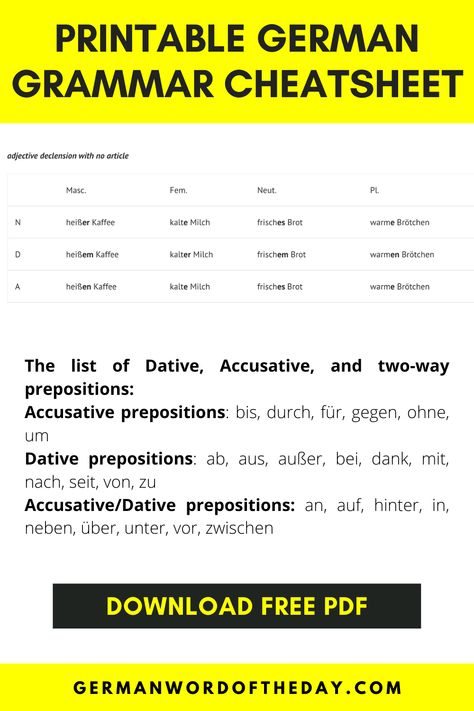 Printable German grammar cheat sheet for beginners (PDF download)