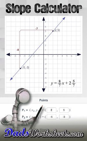This Interactive Slope Calculator Is Great For Learning How To Calculate Slope From Two Points Y Intercepts Rise Over Ru Algebra Pre Algebra Coordinate Plane