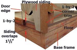 Building A Doghouse Step By Step Dog Houses Dog House Diy Dog House Plans