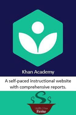 Khan Academy Online Math Sixth Grade Math Math
