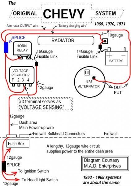 Sbc Alternator Wiring Diagram In 2021 68 Chevelle Alternator Chevelle