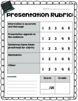 powerpoint/keynote/google slides presentation rubric | keynote, Presentation templates