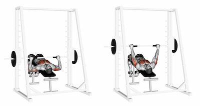 Decline Smith Machine Chest Press Bench Press Smith Machine Best Chest Workout