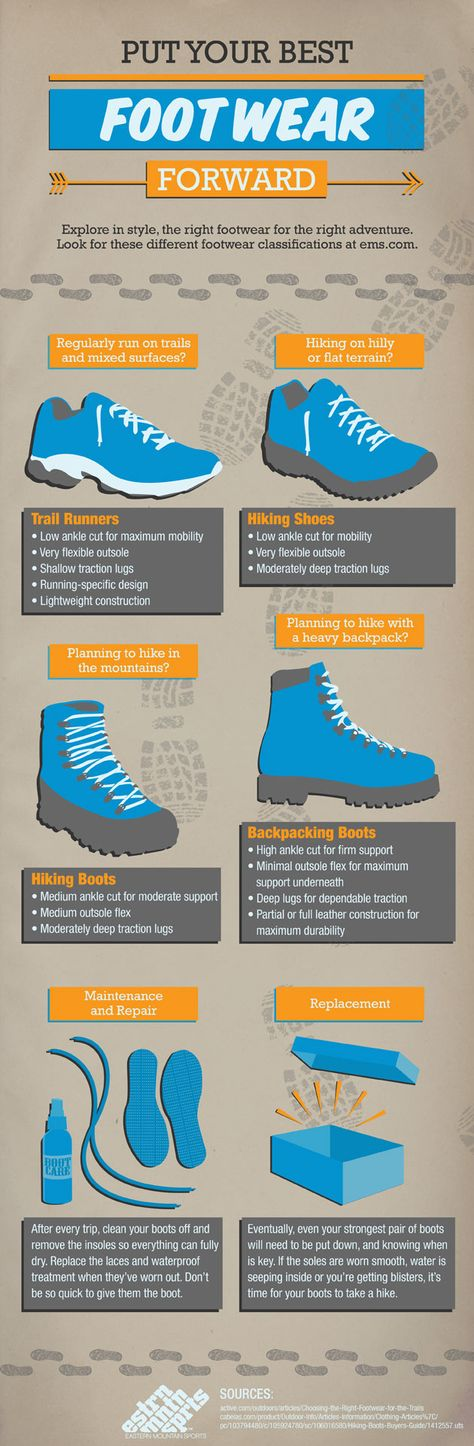 What kind of footwear should you wear hiking? How about running a trail? What kind of boots should you wear when carrying a heavy pack? These tips will help you match the right footwear to your activity: