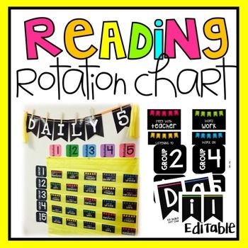 Includes:5 Rotation Labels in Bright Colors5 Group Labels Rotation Labels:Meet with TeacherListening to ReadingRead to Self/PartnerWord WorkWork on Writing Daily 5 Pennant Editable Slides Ink Saving Labels:5 Rotation Labels 5 Group LabelsRotation Labels:Meet with TeacherListening to ReadingRead to Self/PartnerWord WorkWork on Writing Be sure to check out these products!