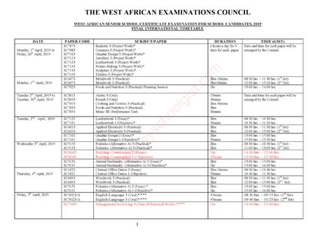 WAEC Timetable 2021/2022 Out: Check & Download PDF WAEC Timetable MAY/JUNE WASSCE - Currentschoolgist- educational portal