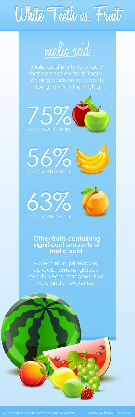 Fruits that keep teeth white - infographic