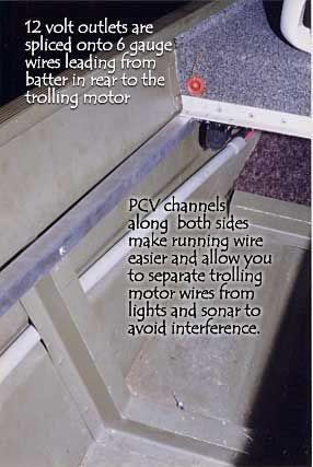 running wires under deck  note     6 gauge wire