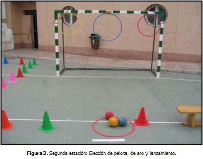 El Niño Autista En La Clase De Educación Física Elaboración De Un Circuito Por Estacione Clases De Educación Física Educacion Fisica Circuito Educacion Fisica