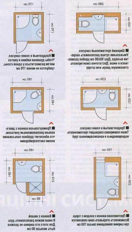 Small Bathroom Ideas Small Bathroom Layout Bathroom Design Layout Ensuite Shower Room