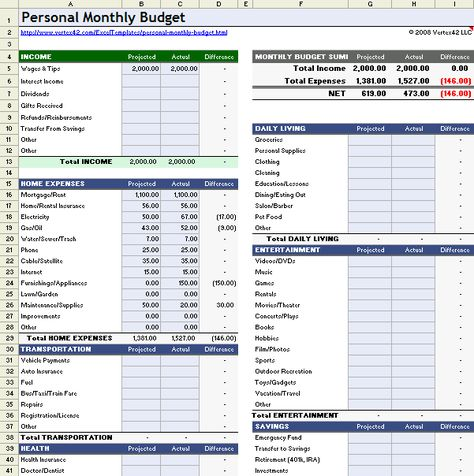 The  Best Budget Spreadsheet Ideas On   Family Budget