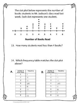 Graphs Dot Plots And Frequency Tables Scavenger Hunt Teks 3 8 A