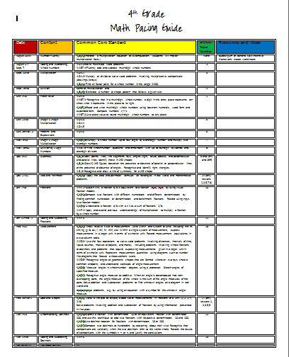common core classrooms 4th grade math pacing guide fourth grade rh pinterest com common core pacing guides 4th grade ela common core pacing guides 4th grade ela