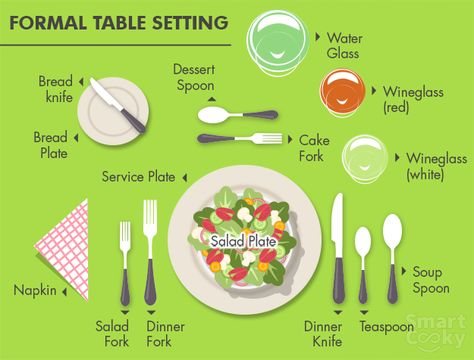 Fine Dining Table Setting Diagram Pictures | Fine Dining Table ...