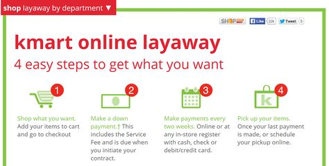 Kmart Layaway now Online! Yep.  Quick and easy and you can do it all from home.  Set it up, make payments, arrange shipping.  Super easy to use. Get those hot toys and other gifts reserved without having to face the crowds!! #sponsored