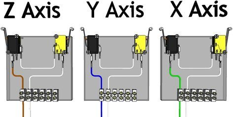 Wire Limit Switches   CNC in 2019   Cnc controller, Arduino ... on