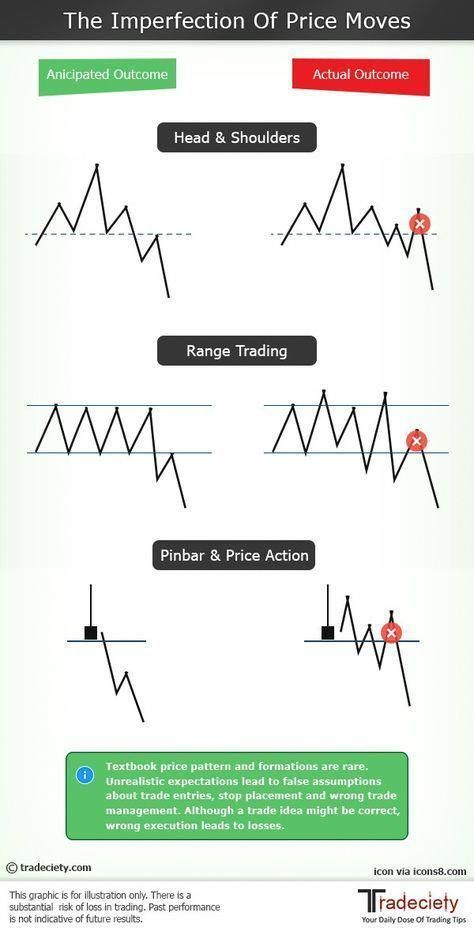 Embedded Forex Trading On Forextradingandforexcourses Forex