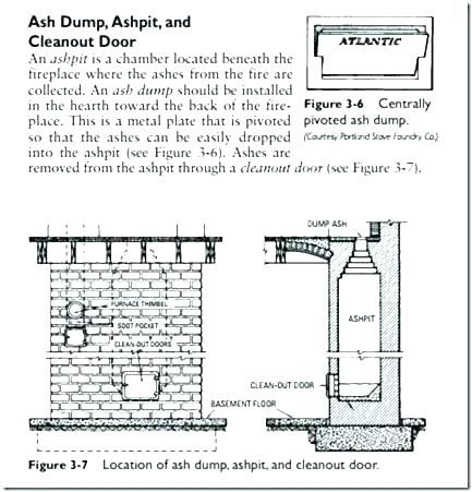 Fireplace Chimney Cleanout Door In Basement Ash Dump Pit A Home Ot Installation Cast Iron Fireplace Fireplace Doors