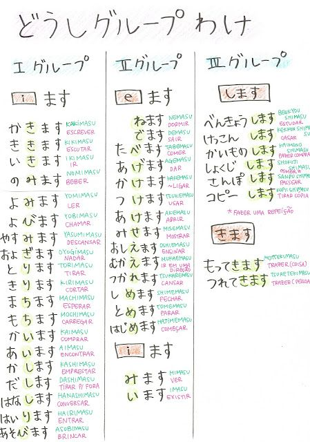 Grupos De Verbos Fale Em Japones Com Imagens Palavras