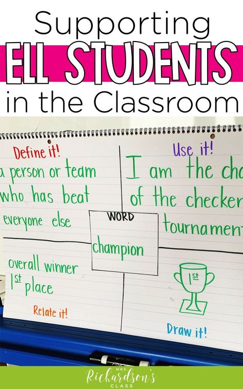 Supporting ELLs in the Classroom - Mrs. Richardson's Class
