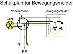 Berühmt Anleitung: Schaltplan für Bewegungsmelder Wechselschaltung | Ideen WF38