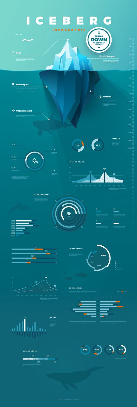 Are you looking for cool charts and illustrations? Fast and easy? You've found it! Iceberg infographic is perfect for enviromental or business project presentations.  High-end illustrations are in low-poly style with a bit of 3D feeling. Everything is in vector shapes, feel free to resize them without compromising on visual quality. Linear icons and charts are left in strokes, so you can change the stroke weight to customize them. Text is editable.  Works best with Adobe Illustrator CS1 or newer