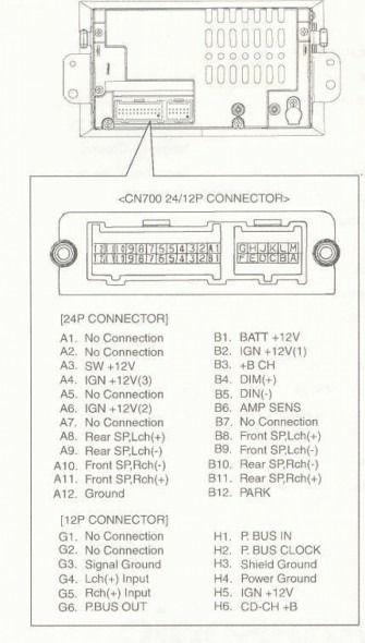 Delco Radio Wiring Radio Electrical Wiring Diagram Delco