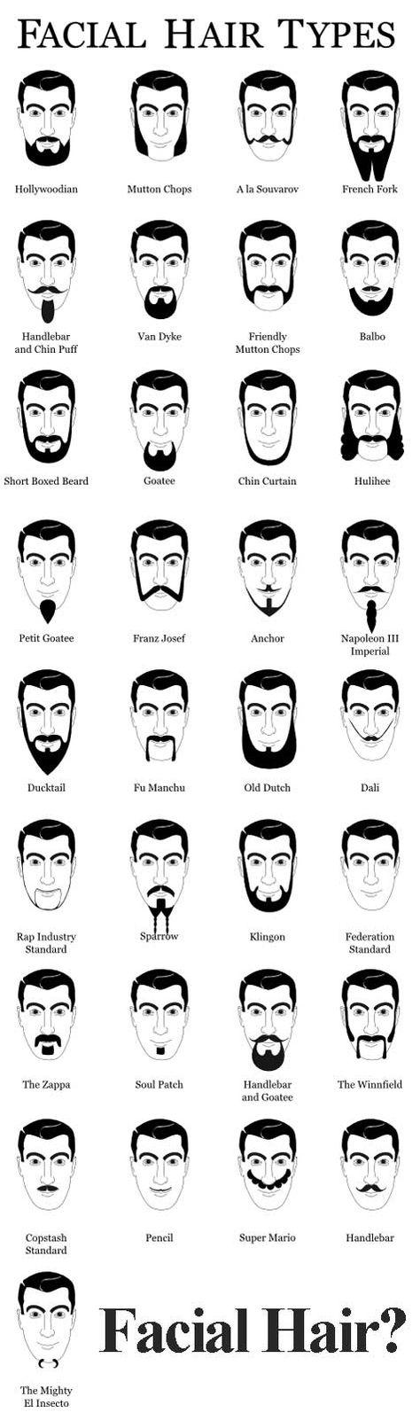 Rap industry standard beard
