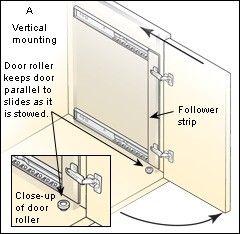 Pivot Pocket Door Interior Barn Door Hardware Cupboard Door Hinges Barn Doors Sliding