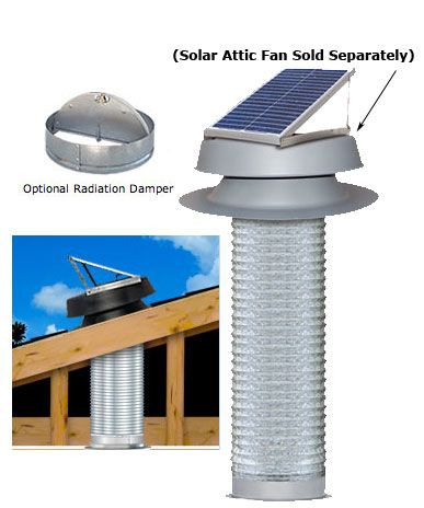 Solar Garage Exhaust Vent Kit With Radiation Damper 139 95 Exhaust Vent Exhaust Ventilation Solar Attic Fan