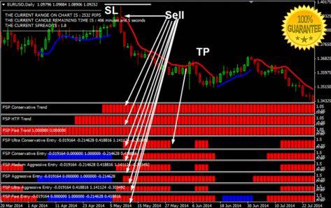 Forex secret protocol version 2 trading system