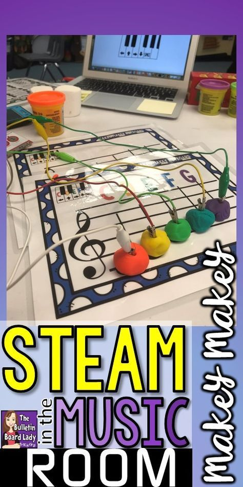 STEAM in the Music Room: Makey Makey | STEM Activities | Music