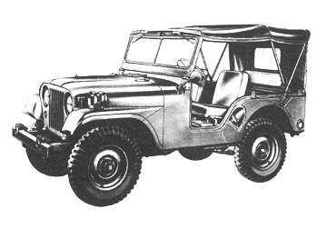 Willys Jeep Parts Jeep Parts Jeep Willys Parts Willys Restoration Parts In 2020 Willys Jeep Jeep Parts Jeep Jamboree