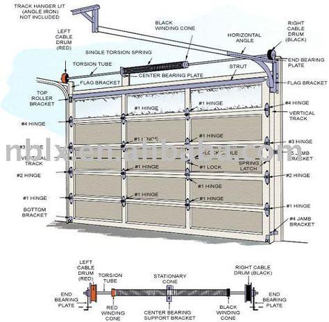 Automatic Industrial Door Commercial Garage Door Buy Automatic