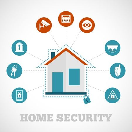 Securing Your Vacant Home For The Off Season Home Security Systems Home Security Home Security Tips