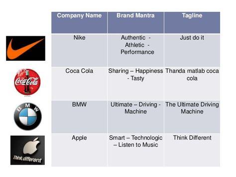slide share net
