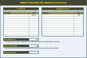 BreakEven Analysis Template For Powerpoint  Luoghi Da Visitare