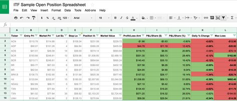 Traders Dynamic Index Forex Indicator For Metatrader 4 Finance