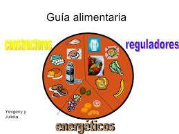 alimentos energeticos constructores y protectores pdf