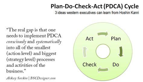 37 Strategy Ideas Strategies Strategy Map Strategic Planning Process