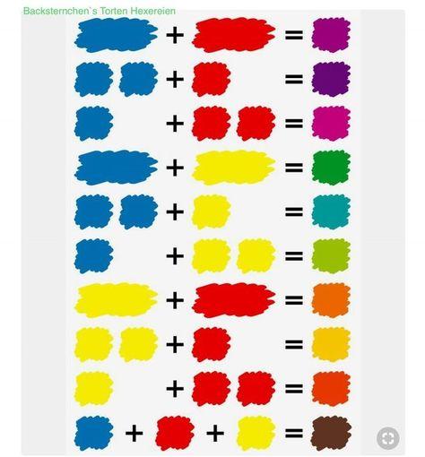Mischfarben Fondant Itten Farbrad Makaron 2020 Farbenmix