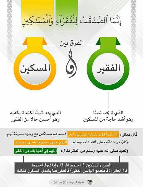 Pin By Abuomar Sabbagh On لطائف وفوائد قرانيه Islamic Phrases Quran Salaah