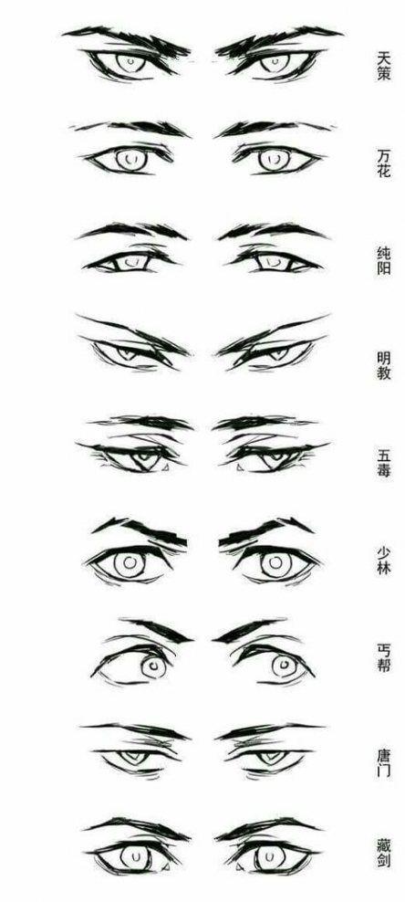 Best Eye Drawing Anime Boy Ideas Anime Eye Drawing Eye Drawing Tutorials Eye Drawing