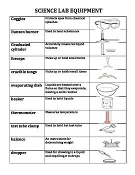 Science Lab Equipment Study Guide