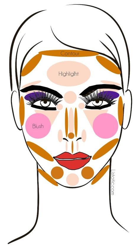 #20. Falling prey to beauty trends | 20 Beauty Mistakes You Didn't Know You Were Making