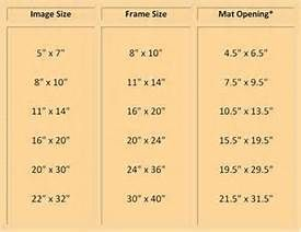 Standard Frame Sizes For Photos Bing Images Picture Frame Sizes Picture Frame Mat Standard Picture Frame Sizes
