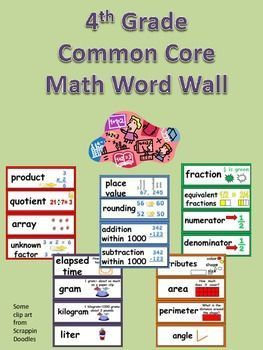 Math Word Wall Cards for Fourth Grade- Common Core Standards ...