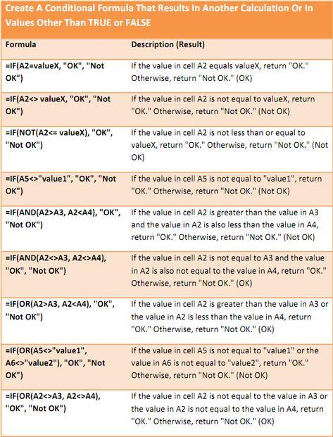 Mohamad Abdelwahab (mohamadabdelwah) on Pinterest - api calculation spreadsheet