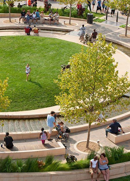 How To Measure The Benefits Of A Landscape Peyzaj Mimari Tasarim Leeds