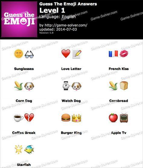 Guess The Emoji Level 1 Emoji Combinations Emoji Words Guess The Emoji